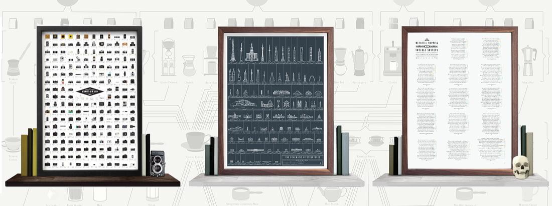 Pop Chart Lab - Bannière