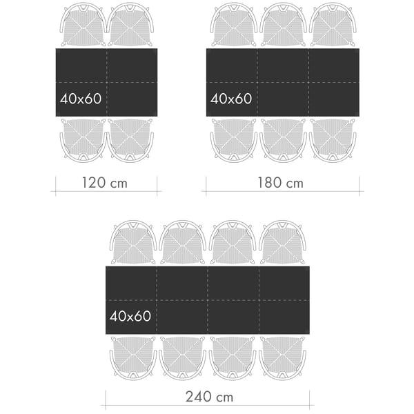 Tables à manger Graphique 2 - Personnes par table