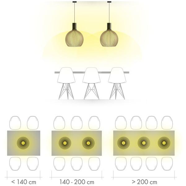 Luminaires suspendus PUK